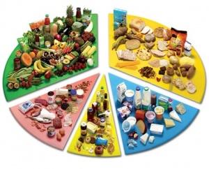 Правильно питание - основа здоровья